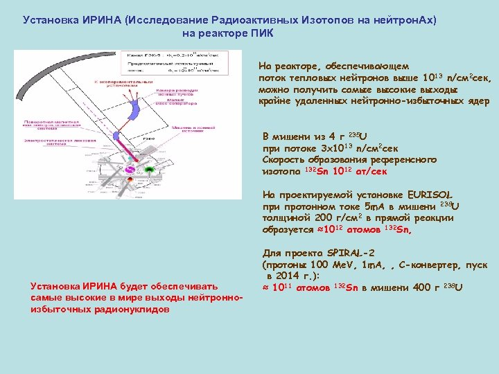 Установка ИРИНА (Исследование Радиоактивных Изотопов на нейтрон. Ах) на реакторе ПИК На реакторе, обеспечивающем