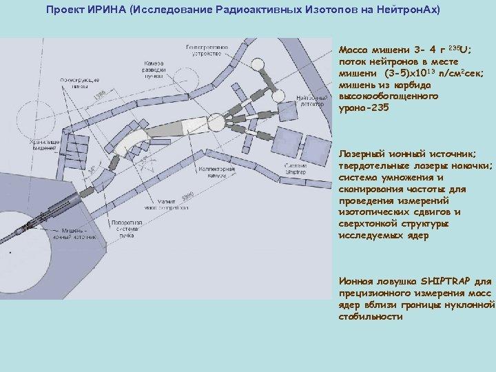 Проект ИРИНА (Исследование Радиоактивных Изотопов на Нейтрон. Ах) Масса мишени 3 - 4 г