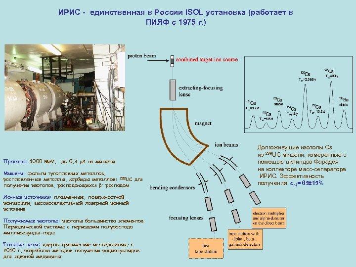 ИРИС - единственная в России ISOL установка (работает в ПИЯФ с 1975 г. )