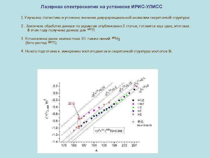 Лазерная спектроскопия на установке ИРИС-УЛИСС 1. Улучшена статистика и уточнено значение дифференциальной аномалии сверхтонкой