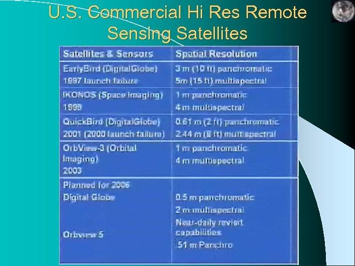U. S. Commercial Hi Res Remote Sensing Satellites