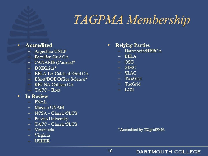 TAGPMA Membership • Accredited – – – – • • Relying Parties – –