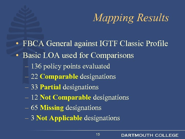 Mapping Results • FBCA General against IGTF Classic Profile • Basic LOA used for