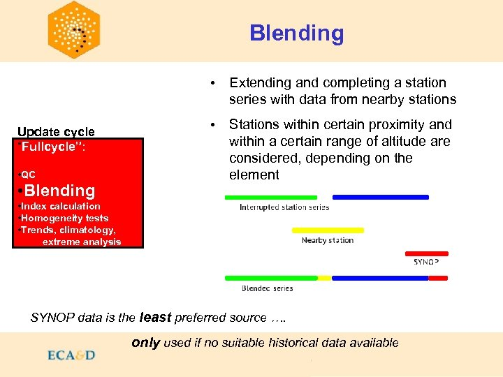 Blending • Extending and completing a station series with data from nearby stations Update