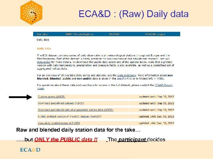 2009 ECA&D : (Raw) Daily data Raw and blended daily station data for the