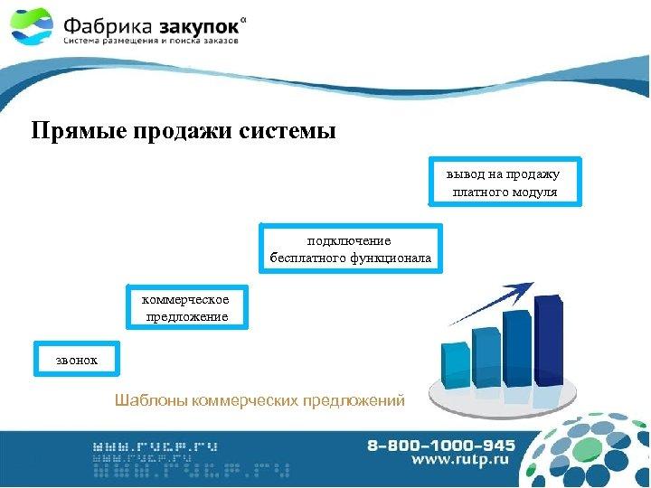Прямые продажи системы вывод на продажу платного модуля подключение бесплатного функционала коммерческое предложение