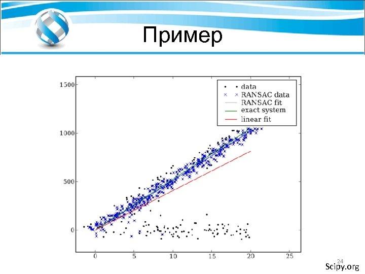 Пример 24 Scipy. org