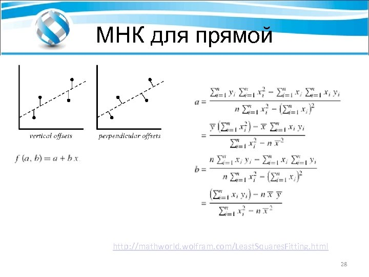 МНК для прямой http: //mathworld. wolfram. com/Least. Squares. Fitting. html 28