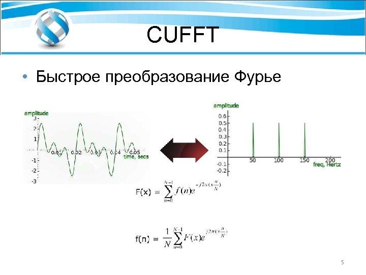CUFFT • Быстрое преобразование Фурье 5