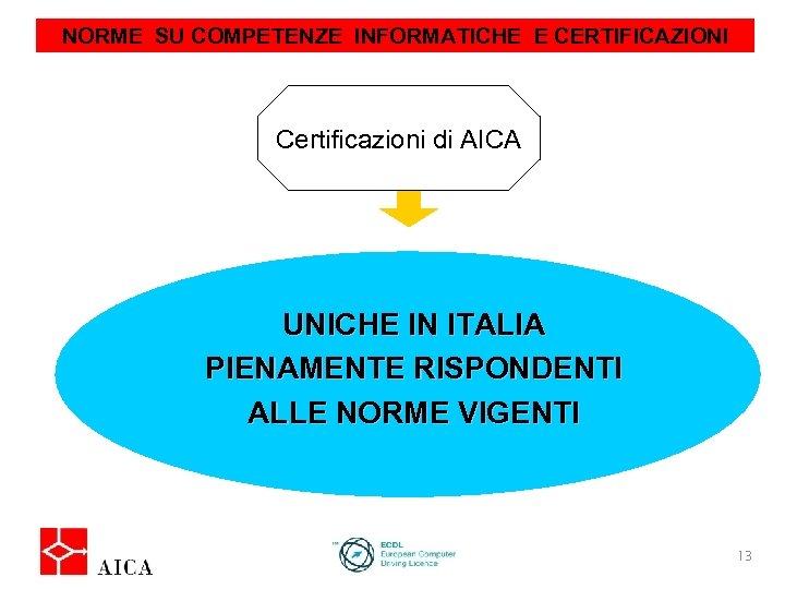 NORME SU COMPETENZE INFORMATICHE E CERTIFICAZIONI Istituzioni Certificazioni di AICA Europee UNICHE IN ITALIA