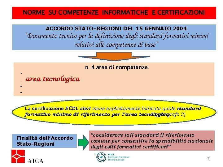 """NORME SU COMPETENZE INFORMATICHE E CERTIFICAZIONI ACCORDO STATO–REGIONI DEL 15 GENNAIO 2004 """"Documento tecnico"""