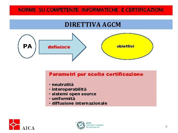 NORME SU COMPETENZE INFORMATICHE E CERTIFICAZIONI DIRETTIVA AGCM PA definisce obiettivi Parametri per scelta