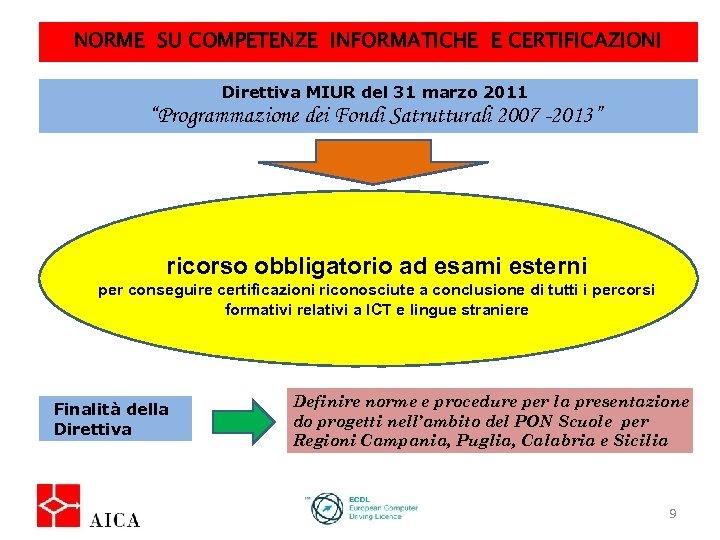 """NORME SU COMPETENZE INFORMATICHE E CERTIFICAZIONI Direttiva MIUR del 31 marzo 2011 """"Programmazione dei"""