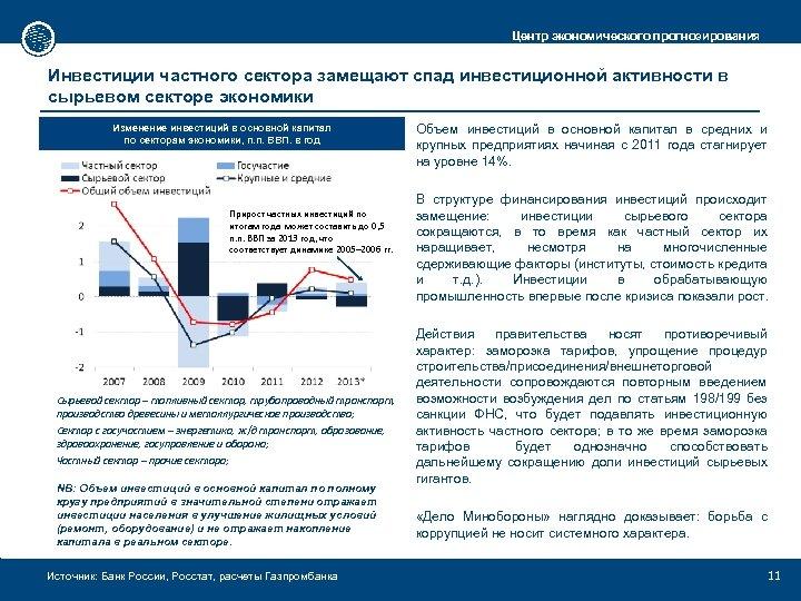 Центр экономического прогнозирования Инвестиции частного сектора замещают спад инвестиционной активности в сырьевом секторе экономики