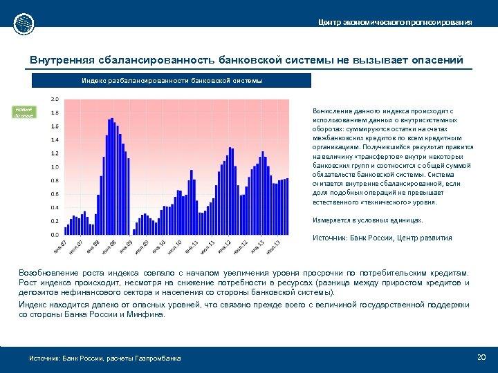 Центр экономического прогнозирования Внутренняя сбалансированность банковской системы не вызывает опасений Индекс разбалансированности банковской системы
