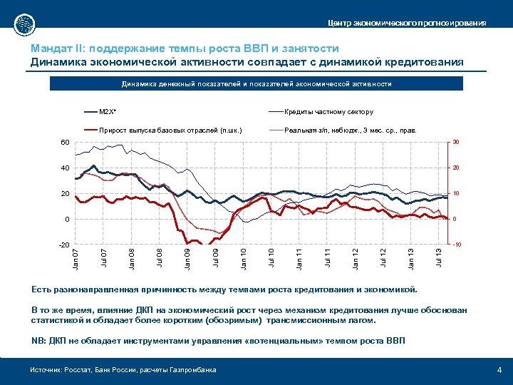 Центр экономического прогнозирования Мандат II: поддержание темпы роста ВВП и занятости Динамика экономической активности