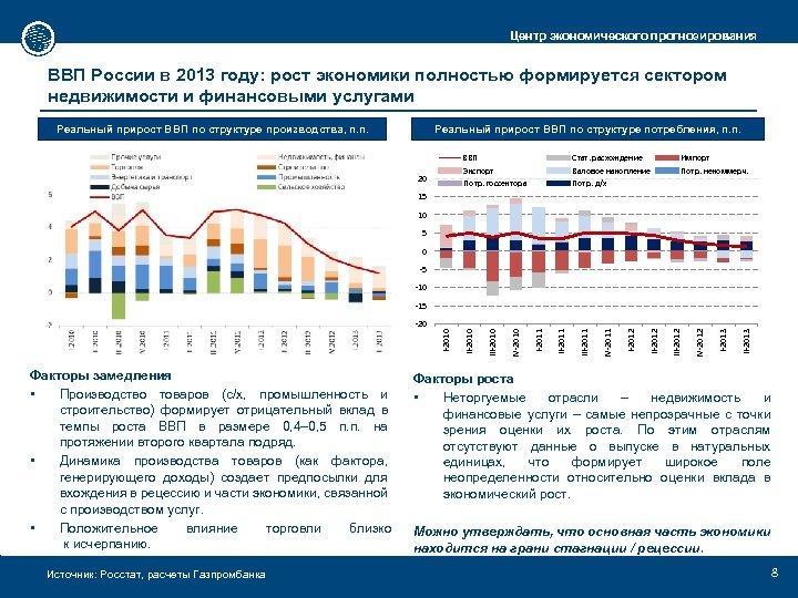 Центр экономического прогнозирования ВВП России в 2013 году: рост экономики полностью формируется сектором недвижимости