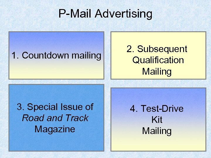 P-Mail Advertising 1. Countdown mailing 3. Special Issue of Road and Track Magazine 2.