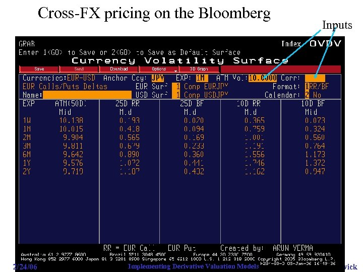 Cross-FX pricing on the Bloomberg 2/24/06 Implementing Derivative Valuation Models Inputs U of Warwick