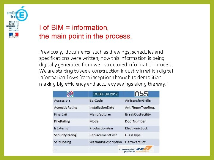 I of BIM = information, the main point in the process. Previously, 'documents' such
