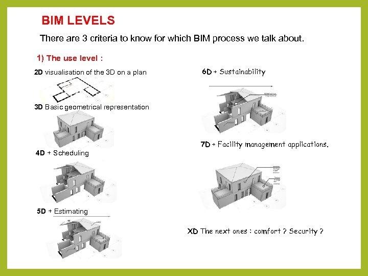 BIM LEVELS There are 3 criteria to know for which BIM process we talk