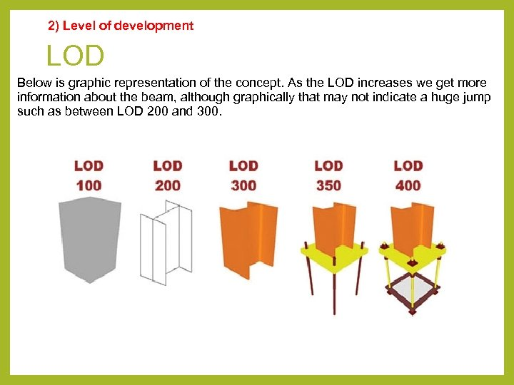 2) Level of development LOD Below is graphic representation of the concept. As the