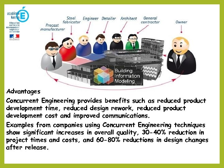 Advantages Concurrent Engineering provides benefits such as reduced product development time, reduced design rework,