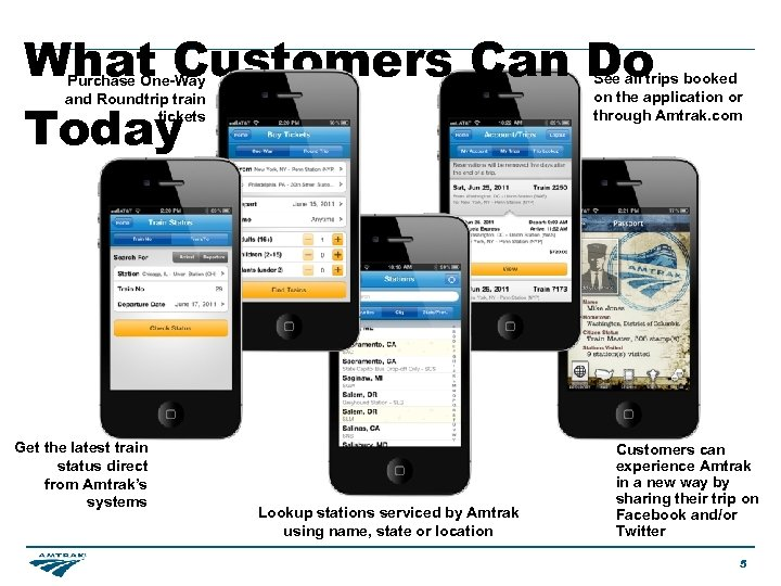 What Customers Can Do Today See all trips booked on the application or through