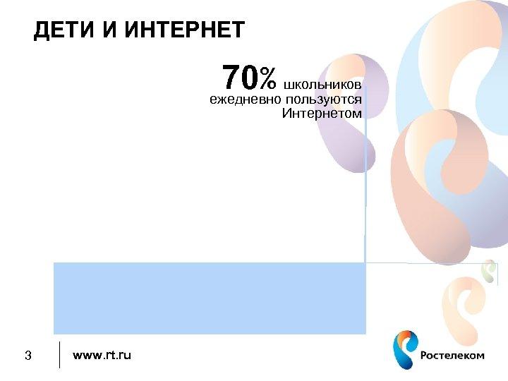 ДЕТИ И ИНТЕРНЕТ 70% школьников ежедневно пользуются Интернетом 3 www. rt. ru