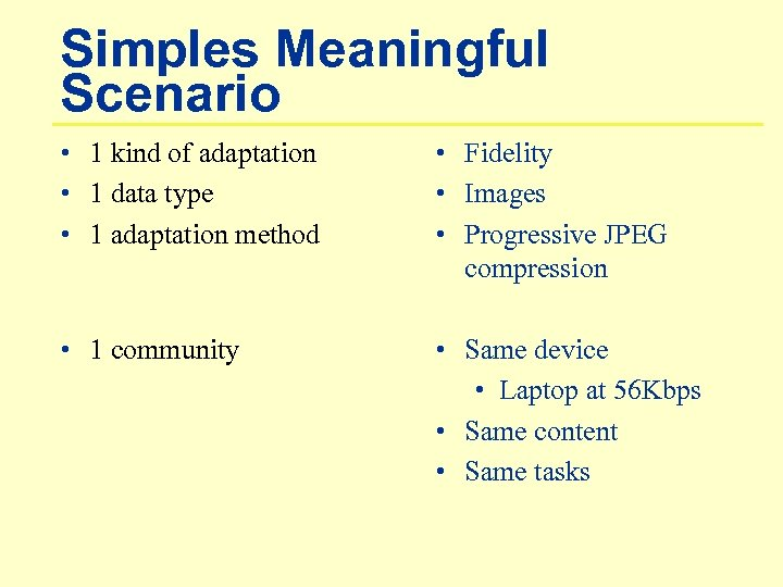 Simples Meaningful Scenario • 1 kind of adaptation • 1 data type • 1