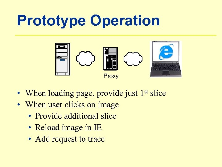 Prototype Operation Proxy • When loading page, provide just 1 st slice • When