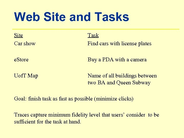 Web Site and Tasks Site Car show Task Find cars with license plates e.