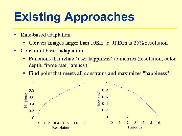 Existing Approaches • Rule-based adaptation • Convert images larger than 10 KB to JPEGs