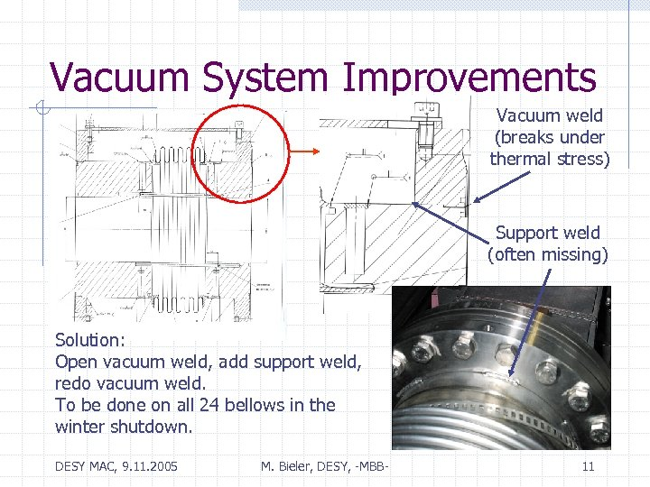 Vacuum System Improvements Vacuum weld (breaks under thermal stress) Support weld (often missing) Solution: