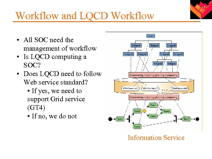 Workflow and LQCD Workflow • All SOC need the management of workflow • Is