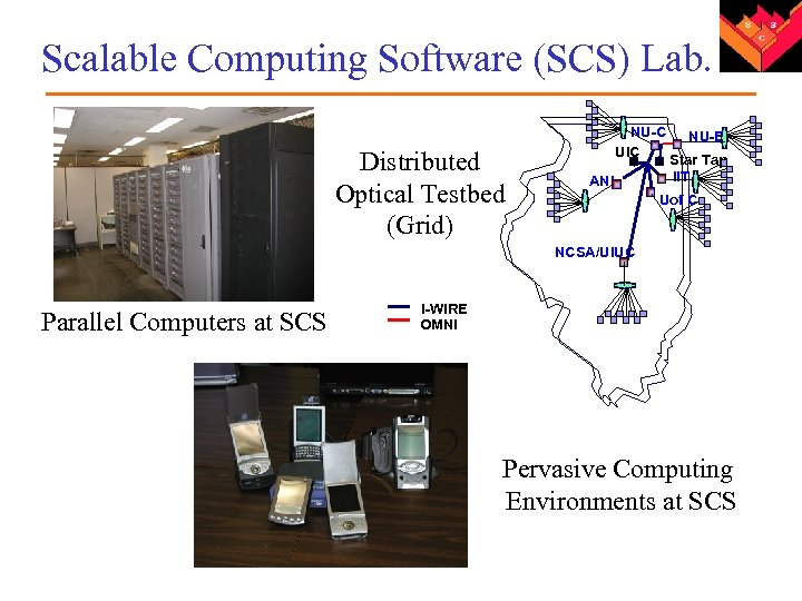 Scalable Computing Software (SCS) Lab. Distributed Optical Testbed (Grid) NU-C UIC ANL NU-E Star