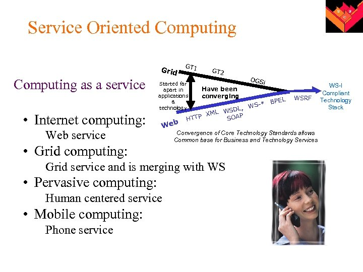 Service Oriented Computing Grid Computing as a service • Internet computing: Web service GT