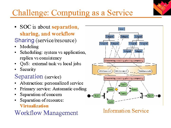 Challenge: Computing as a Service • SOC is about separation, sharing, and workflow Sharing