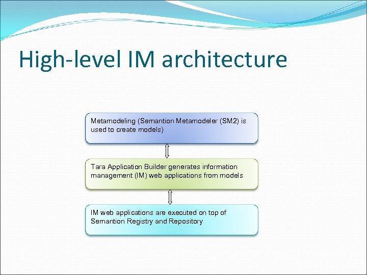 High-level IM architecture Metamodeling (Semantion Metamodeler (SM 2) is used to create models) Tara