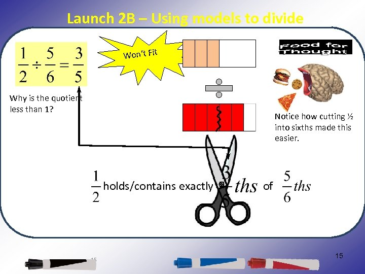 Launch 2 B – Using models to divide Won't Fit Why is the quotient