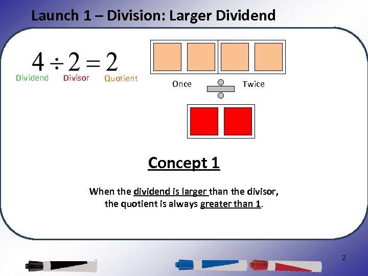 Launch 1 – Division: Larger Dividend Divisor Quotient Once Twice Concept 1 When the