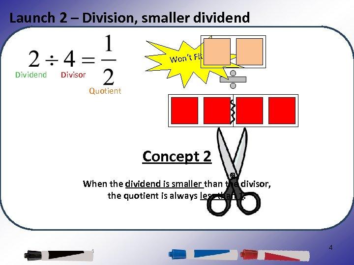 Launch 2 – Division, smaller dividend Won't Fit Dividend Divisor Quotient Concept 2 When