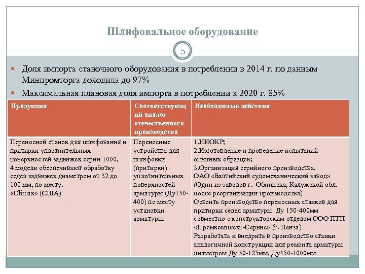 Шлифовальное оборудование 5 Доля импорта станочного оборудования в потреблении в 2014 г. по данным