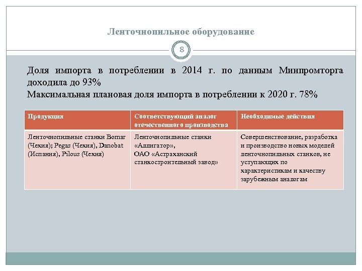 Ленточнопильное оборудование 8 Доля импорта в потреблении в 2014 г. по данным Минпромторга доходила