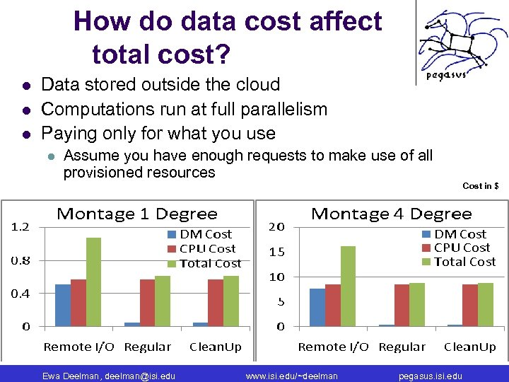 How do data cost affect total cost? l l l Data stored outside the