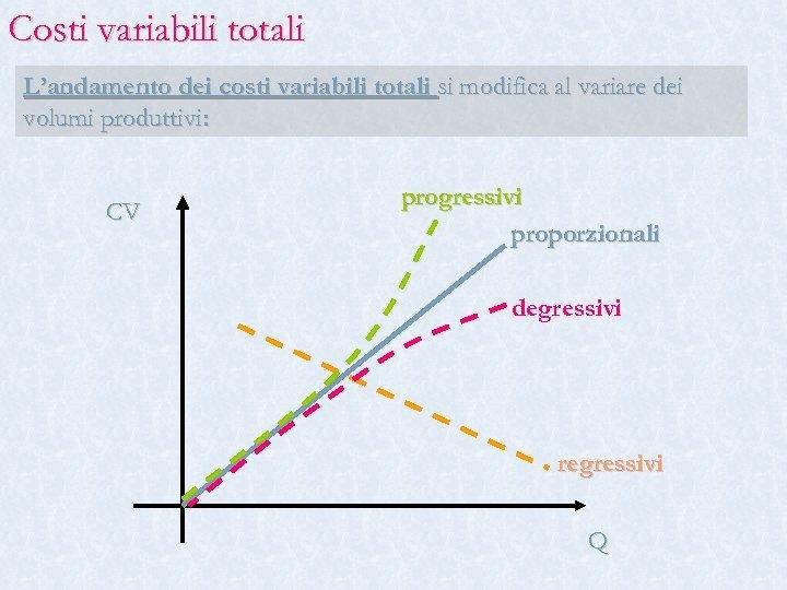 Costi variabili totali L'andamento dei costi variabili totali si modifica al variare dei volumi