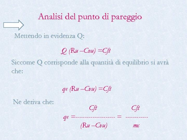 Analisi del punto di pareggio Mettendo in evidenza Q: Q (Ru –Cvu) =Cft Siccome