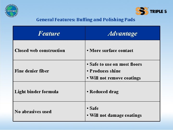General Features: Buffing and Polishing Pads Feature Advantage Closed web construction • More surface