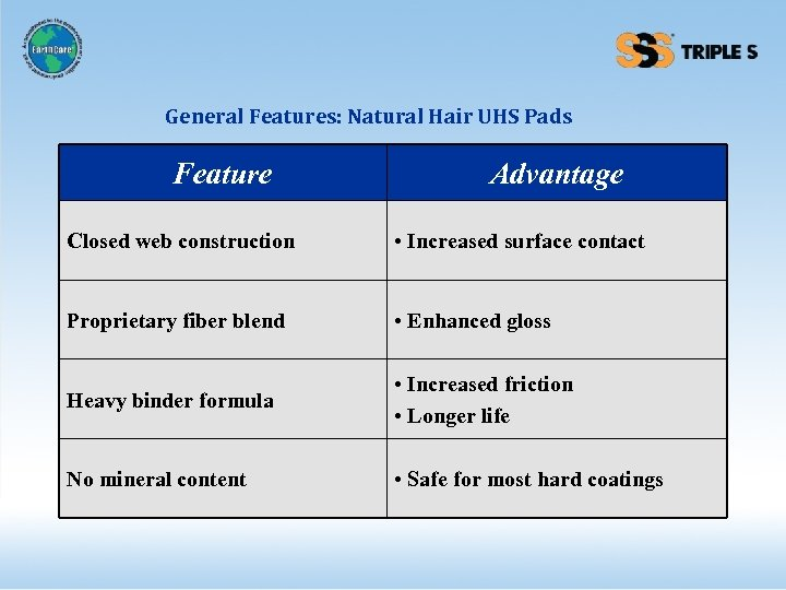 General Features: Natural Hair UHS Pads Feature Advantage Closed web construction • Increased surface