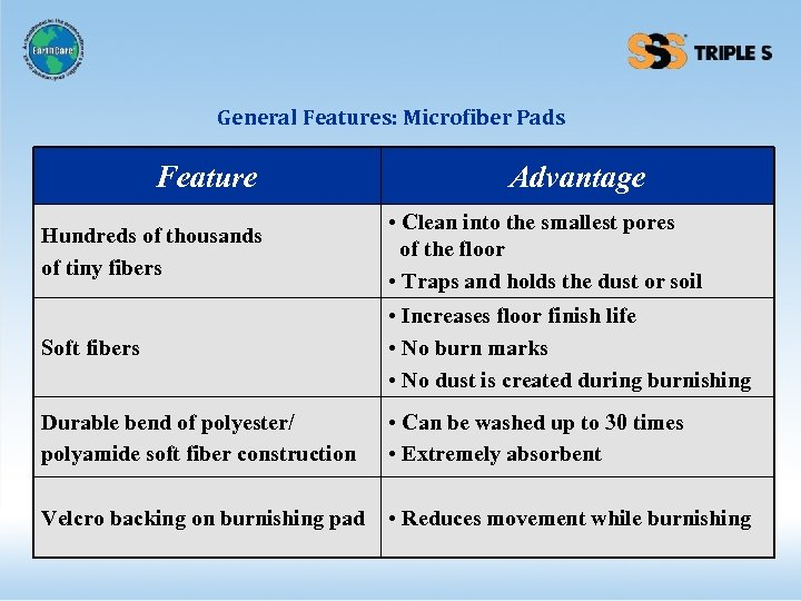 General Features: Microfiber Pads Feature Advantage Hundreds of thousands of tiny fibers • Clean